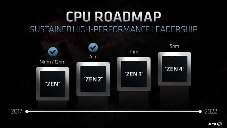 Zen-cpu-processor